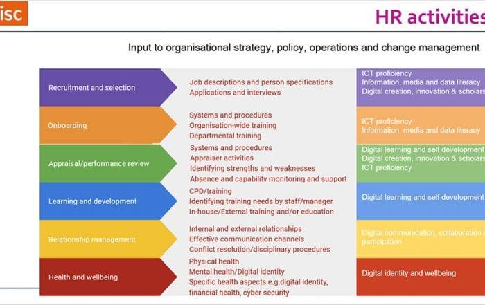 HR-teams